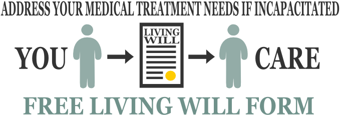 Free Living Will Form